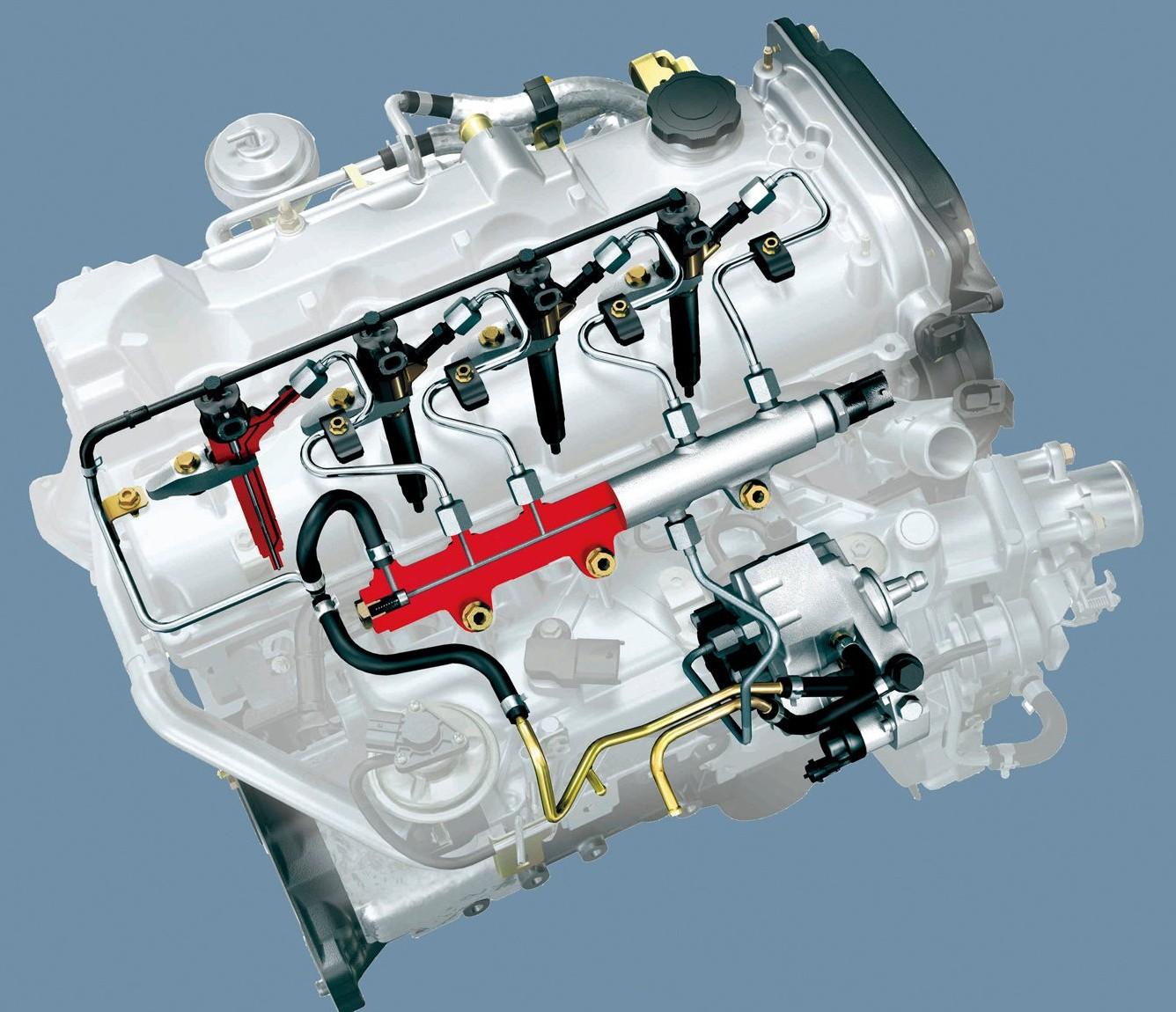 Знакомство с топливной системой дизеля на авто